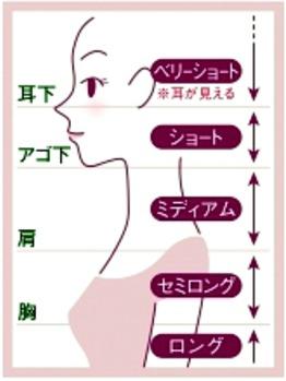 【ベリーショート・ポニーテール】ももクロ赤 百田夏菜子の髪型【でこ出し・斜め分け・\u2026